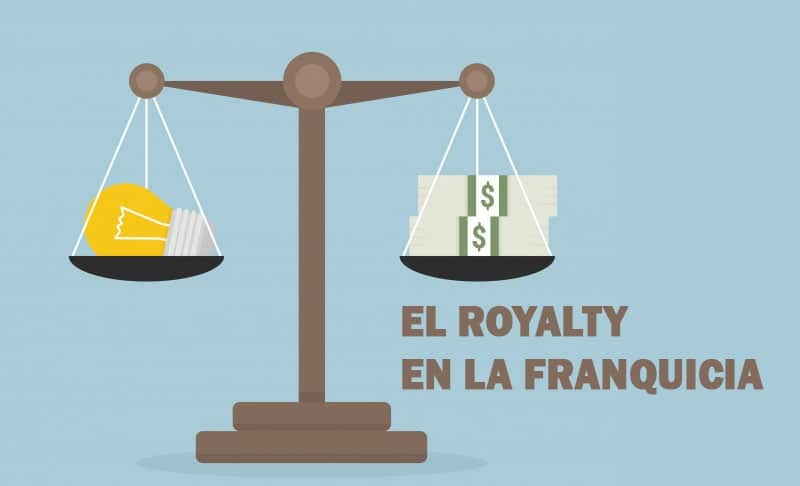 royalty-franquicia